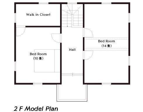 2F Model Plan